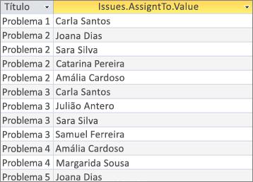 Resultados do campo de valor múltiplo com o <Fieldname>. Valores