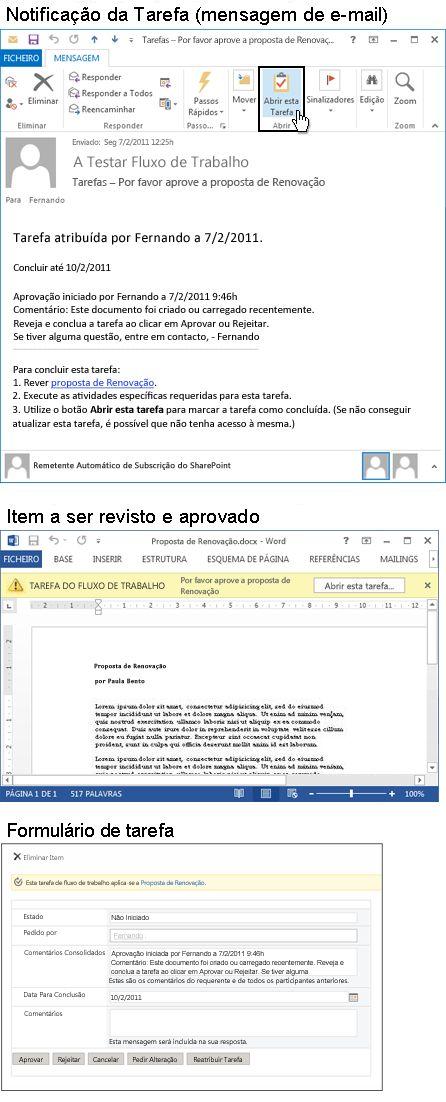 Mensagem de notificação da tarefa, item para revisão e formulário da tarefa