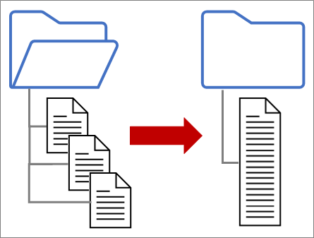 Uma visão geral conceptual da combinação de ficheiros de pastas