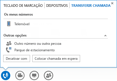 Captura de ecrã do menu de transferência de chamadas