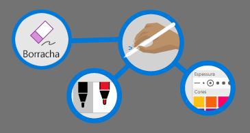 quatro círculos: um com uma borracha, um com uma mão a segurar uma caneta, um com uma paleta de cores e um com duas canetas