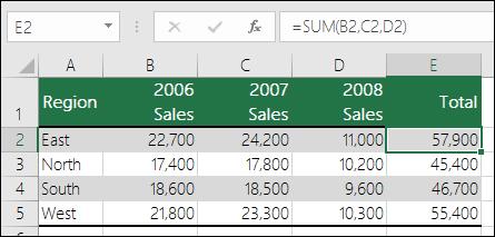 Uma fórmula a utilizar referências explícitas a células como =SOMA(B2;C2;D2) pode causar um erro #REF! se uma coluna for eliminada.