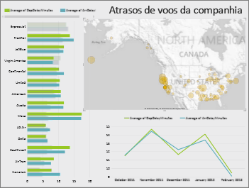 Folha do Power View a utilizar dados do Windows Azure Marketplace com mapas e gráficos de barras e de linhas