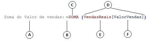 Fórmula de coluna calculada