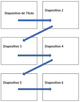 Esquema de diapositivo com várias horizontal numa página impressa