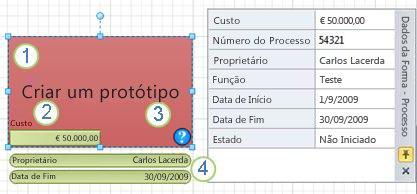 Uma forma de processo com um gráfico de dados aplicado.