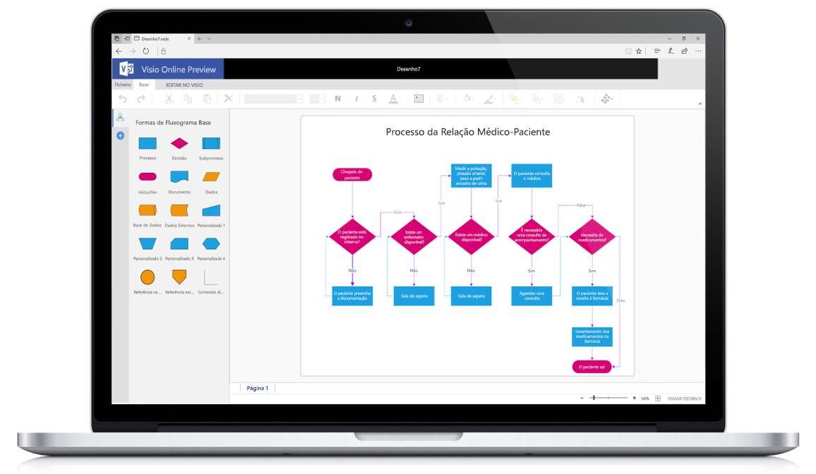 Criação de Diagrama no Visio Online com Portátil