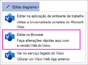 Comando Editar no Browser