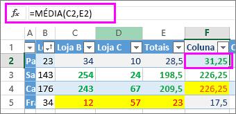 ao utilizar a opção colar fórmulas , ajuste as referências.