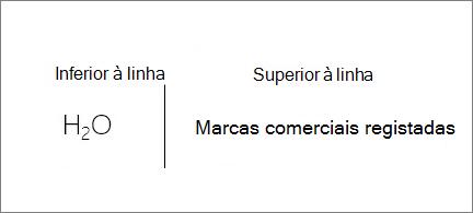 Comparação lado a lado de inferior à linha e superior à linha