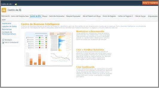 O Centro de Business Intelligence está optimizado para armazenar elementos de BI