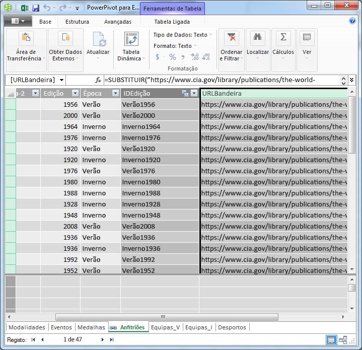 PowerPivot e DAX para criar um campo de URL