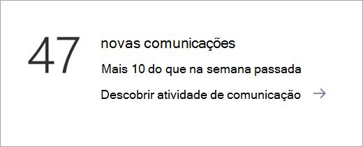 Mosaico de dados de comunicações