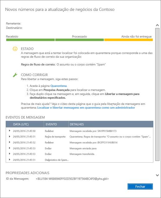 Captura de ecrã da página de detalhes do rastreio de mensagens a mostrar um exemplo do aspeto dos detalhes do rastreio de uma mensagem.