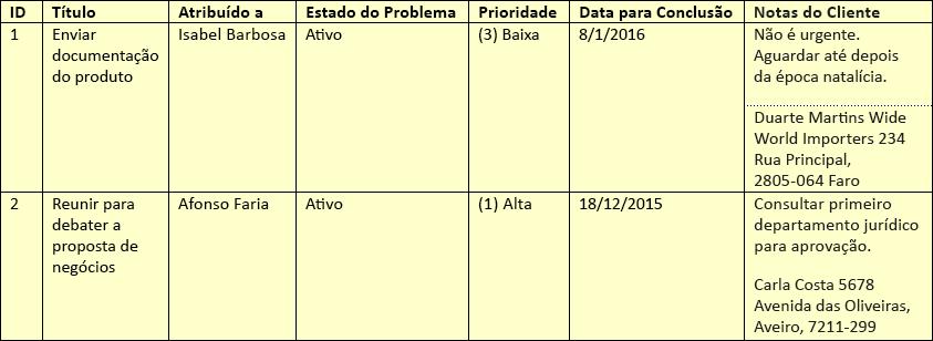 Linhas da lista de exemplo
