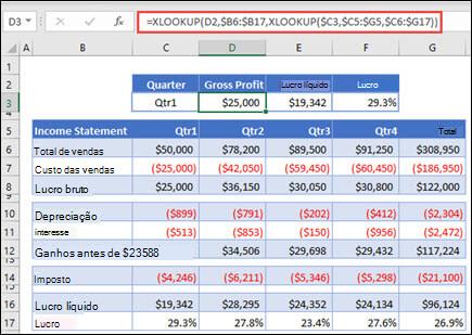 Imagem da função XLOOKUP utilizada para devolver dados horizontais de uma tabela através da nidificação de 2 XLOOKUPs. A fórmula é: =XLOOKUP (D2,$B6:$B17,XLOOKUP ($C3$C5:$G5,$C6:$G17))