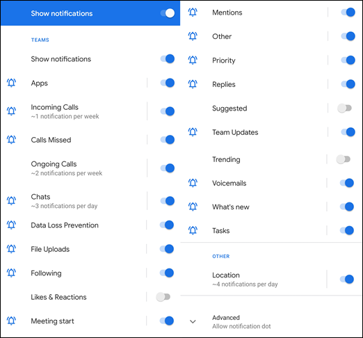 Screenshot do menu de notificação do Android Teams.