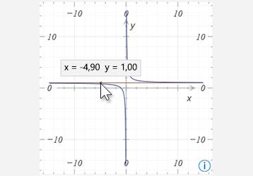 Gráfico de equação matemática de exemplo no OneNote para Windows 10