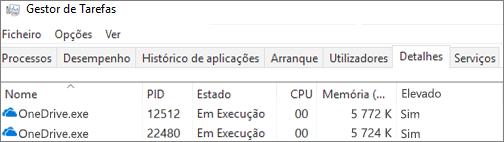 Captura de tela do gestor de tarefas a mostrar o OneDrive. exe