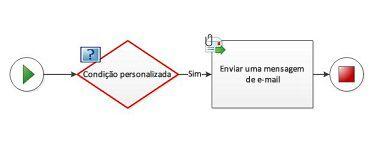 Uma condição personalizada não pode ser adicionada a um diagrama de fluxo de trabalho