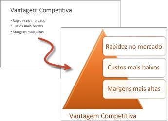 Lista com marcas vs. lista gráfica SmartArt