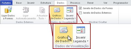 O grupo Apresentar Dados no separador Dados no friso do Visio 2010.