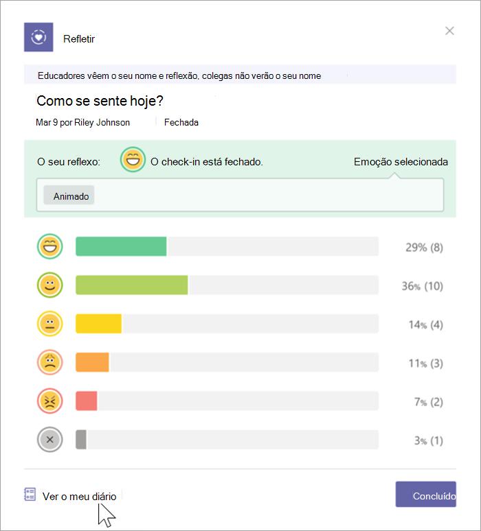 """Captura de ecrã da vista estudante da sondagem fechada. Gráficos de barras que se expandem horizontalmente a partir de cada um dos 5 emojis e um indicador """"sem resposta"""". As percentagens de votos para cada emoji estão à direita. Um cursor aponta para a ligação na parte inferior, com a indicação """"Ver o meu diário"""""""