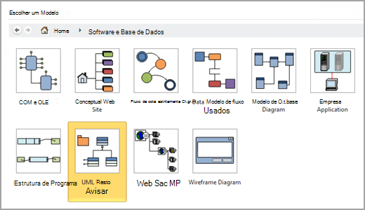 Selecionar diagrama de modelo UML