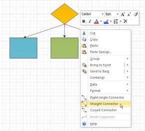 Fluxograma com conexões retas a transmitirem de um ponto central.