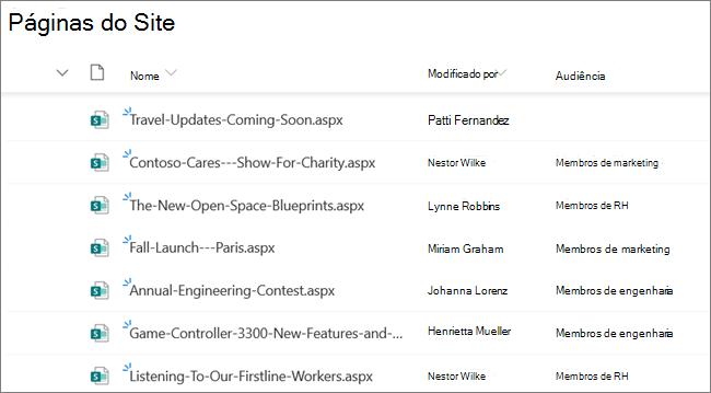 A visualização das Páginas do Site para um proprietário ou administrador do site SharePoint, mostrando publicações noticiosas que foram definidas com o alvo do público
