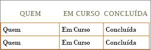 Nova versão do modelo Lista de tarefas do Word, com informações de cabeçalhos de linha e de coluna nas células.