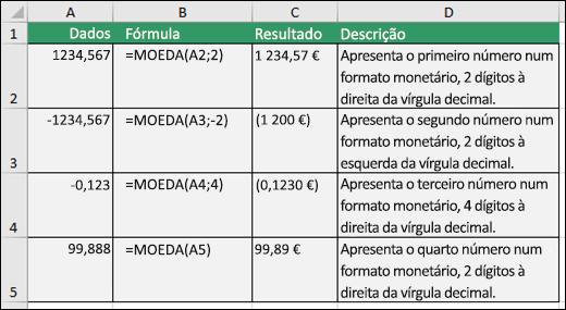 Exemplos de função dólar