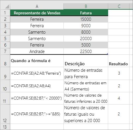 Exemplos da função CONTAR.SE