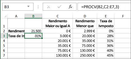 Uma utilização típica da função PROCV