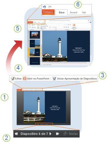 PowerPoint Web App de relance