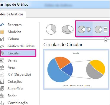 Tipos de gráficos Circular ou de Barra de Circular