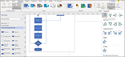 Fluxograma com várias opções de estrutura e esquema