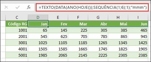 Utilize SEQUÊNCIA com TEXTO, DATA, ANO e HOJE para criar uma lista dinâmica de meses para a nossa linha de cabeçalho.