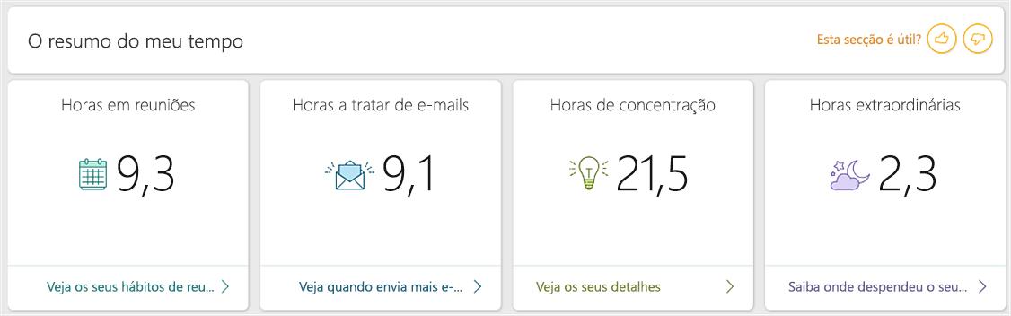 Captura de ecrã do dashboard do MyAnalytics