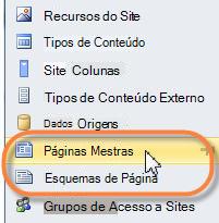 Páginas principais do SharePoint 2010