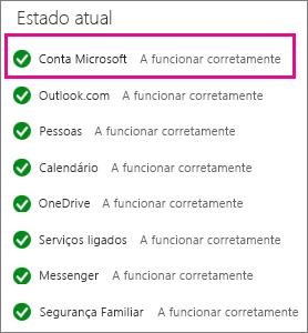 Estado do serviço da Conta Microsoft
