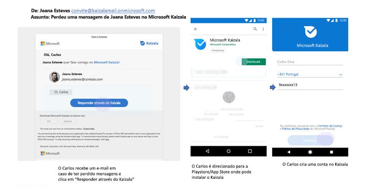 Imagens da IU de telefone de notificações de mensagens perdidas para um utilizador que não está no Kaizala.