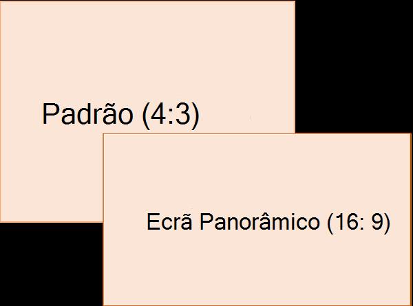 Comparação de padrão (esquerda) e relações de tamanho do diapositivo de ecrã panorâmico (direita)