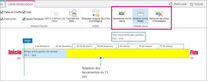 Secção de vista de atual de linha cronológica do tarefa no separador linha cronológica