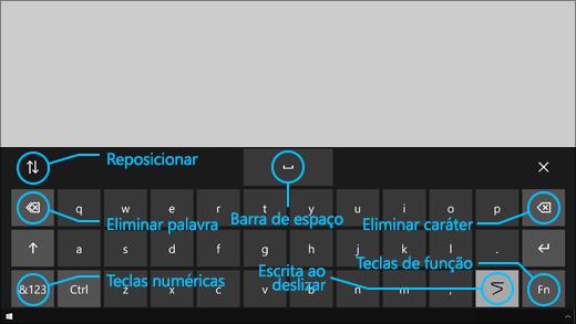 O teclado de controlo ocular tem botões que permitem reposicionar o teclado, eliminar palavras e carateres, uma tecla para alternar escrita ao deslizar e uma tecla de barra de espaço.