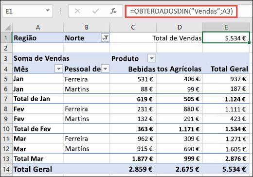 Exemplo da utilização da função GETPIVOTDATA para devolver dados de uma Tabela Dinâmica.