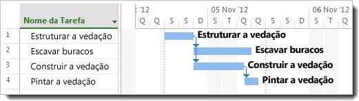 Imagem Adicionar nomes de tarefas a barra Gantt