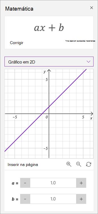 Manipular parâmetros de a e b num gráfico.