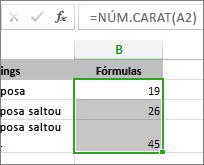 Dados de exemplo para o gráfico