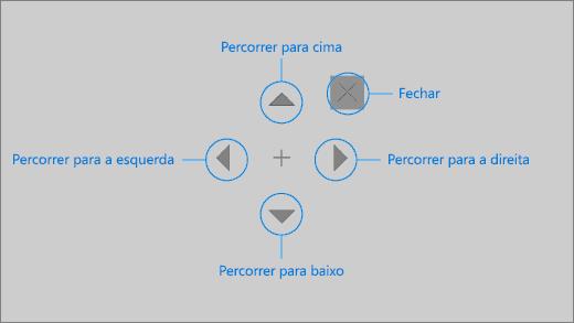 O botão de deslocamento de controlo ocular permite-lhe percorrer rapidamente uma página Web ou uma aplicação.